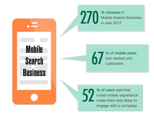 why-mobile-friendly-sites-are-important_INFOGRAPHY4-1
